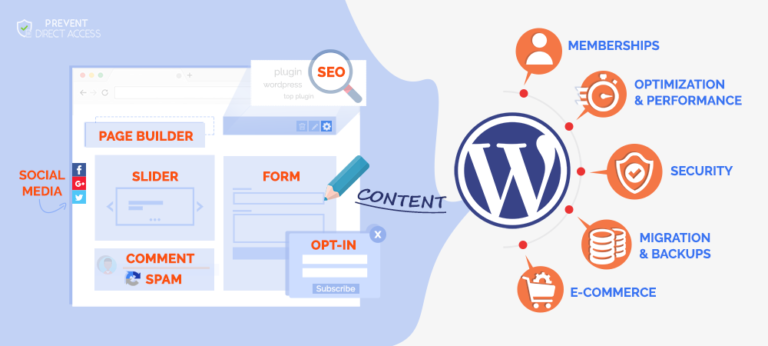 top-99-wordpress-plugins