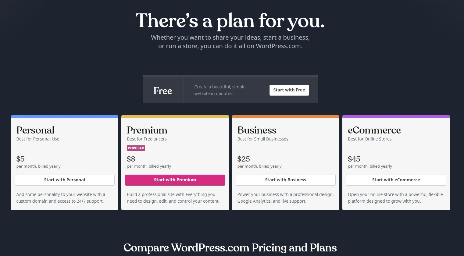 WordPress_price_plan